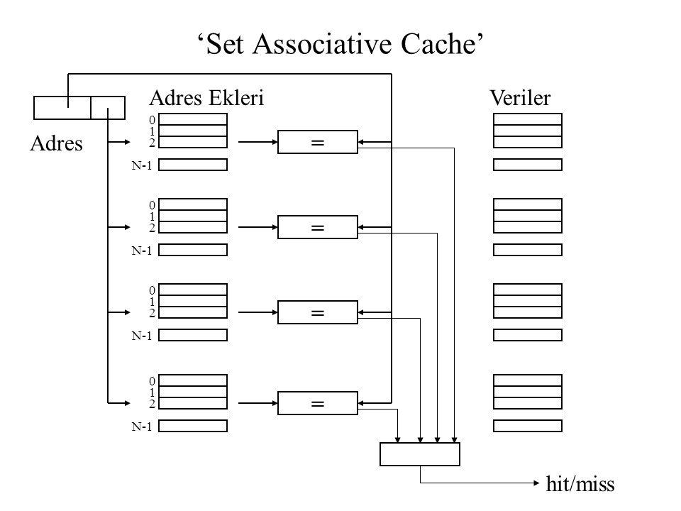 'Set Associative Cache' Adres hit/miss Adres EkleriVeriler = 0 1 2 N-1 = 0 1 2 = 0 1 2 = 0 1 2