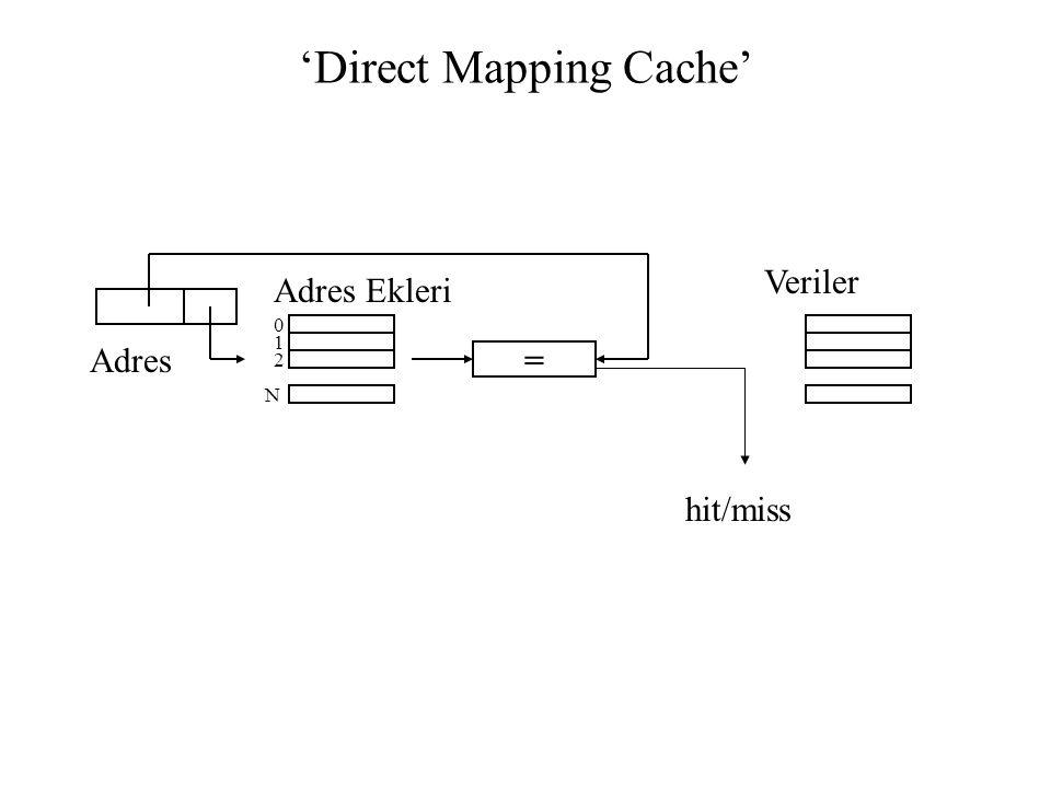 'Direct Mapping Cache' Adres hit/miss Adres Ekleri Veriler = 0 1 2 N