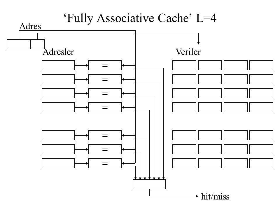 'Fully Associative Cache' L=4 = = = = = = = Adres hit/miss AdreslerVeriler