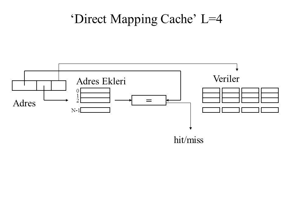 'Direct Mapping Cache' L=4 Adres hit/miss Adres Ekleri Veriler = 0 1 2 N-1