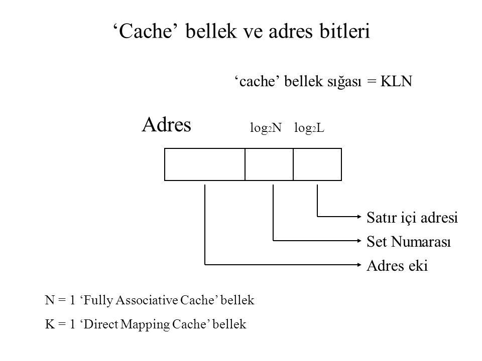 'Cache' bellek ve adres bitleri Adres log 2 Nlog 2 L Satır içi adresi Set Numarası Adres eki 'cache' bellek sığası = KLN N = 1 'Fully Associative Cach