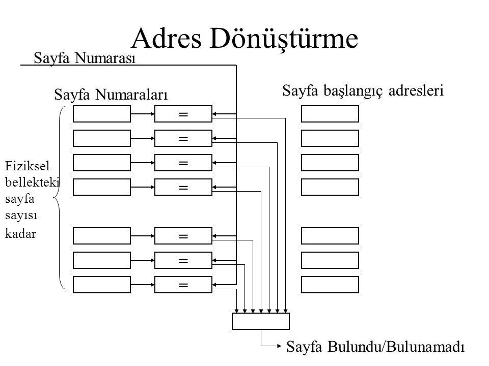 Adres Dönüştürme ======= Sayfa Numarası Sayfa Bulundu/Bulunamadı Sayfa Numaraları Sayfa başlangıç adresleri Fiziksel bellekteki sayfa sayısı kadar
