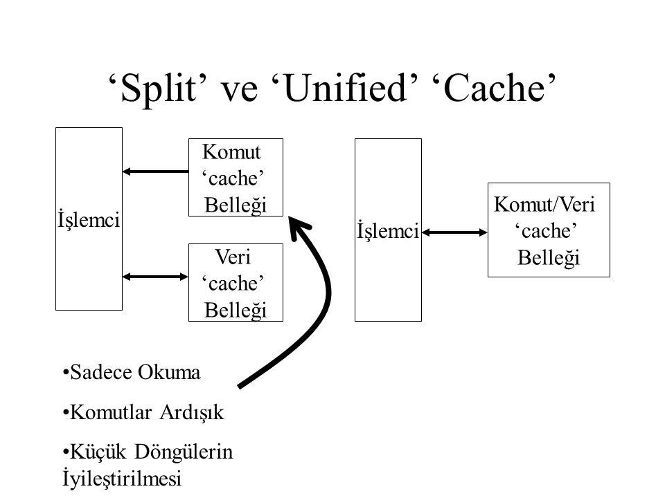 'Split' ve 'Unified' 'Cache' İşlemci Komut 'cache' Belleği Veri 'cache' Belleği İşlemci Komut/Veri 'cache' Belleği •Sadece Okuma •Komutlar Ardışık •Kü
