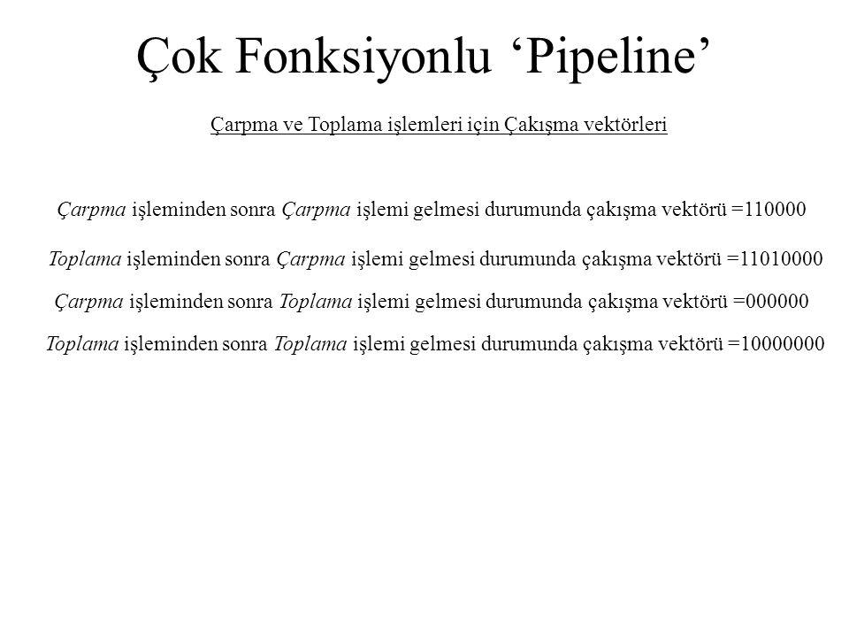 Çok Fonksiyonlu 'Pipeline' Çarpma ve Toplama işlemleri için Çakışma vektörleri Çarpma işleminden sonra Çarpma işlemi gelmesi durumunda çakışma vektörü
