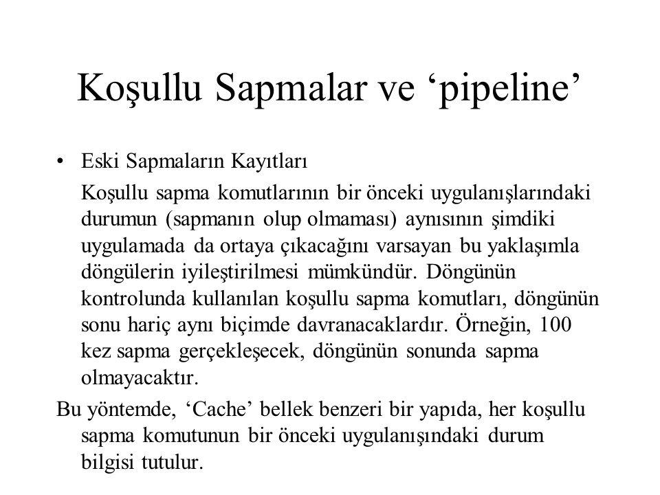 Koşullu Sapmalar ve 'pipeline' •Eski Sapmaların Kayıtları Koşullu sapma komutlarının bir önceki uygulanışlarındaki durumun (sapmanın olup olmaması) ay
