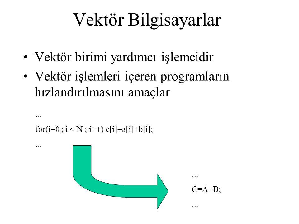 Vektör Bilgisayarlar •Vektör birimi yardımcı işlemcidir •Vektör işlemleri içeren programların hızlandırılmasını amaçlar... for(i=0 ; i < N ; i++) c[i]