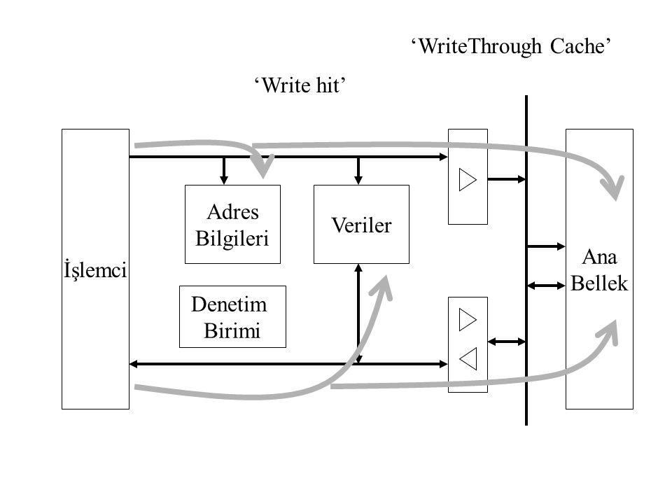 İşlemci Adres Bilgileri Denetim Birimi Veriler Ana Bellek 'Write hit' 'WriteThrough Cache'
