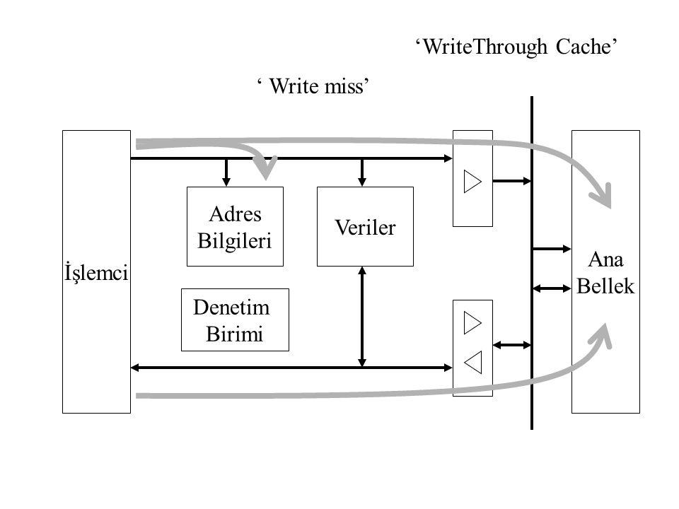 İşlemci Adres Bilgileri Denetim Birimi Veriler Ana Bellek ' Write miss' 'WriteThrough Cache'