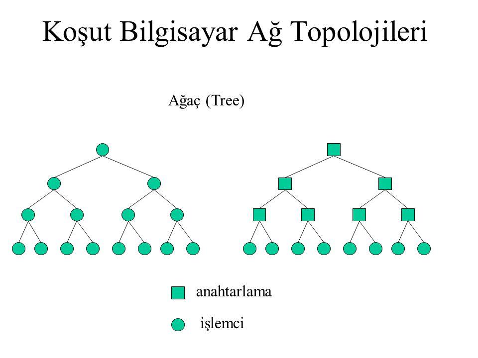 Koşut Bilgisayar Ağ Topolojileri Ağaç (Tree) işlemci anahtarlama
