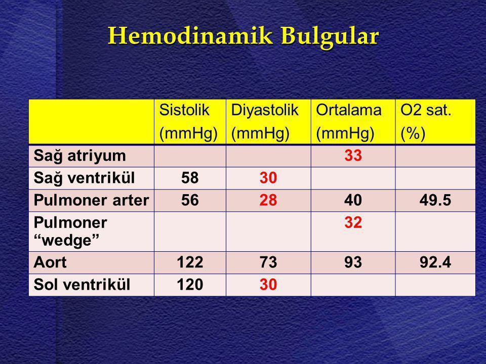 "Hemodinamik Bulgular Sistolik (mmHg) Diyastolik (mmHg) Ortalama (mmHg) O2 sat. (%) Sağ atriyum33 Sağ ventrikül5830 Pulmoner arter56284049.5 Pulmoner """