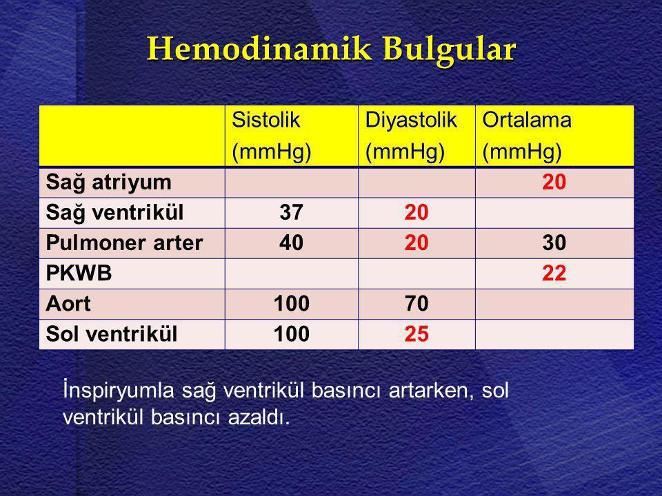 Hemodinamik Bulgular Sistolik (mmHg) Diyastolik (mmHg) Ortalama (mmHg) Sağ atriyum20 Sağ ventrikül3720 Pulmoner arter402030 PKWB22 Aort10070 Sol ventr