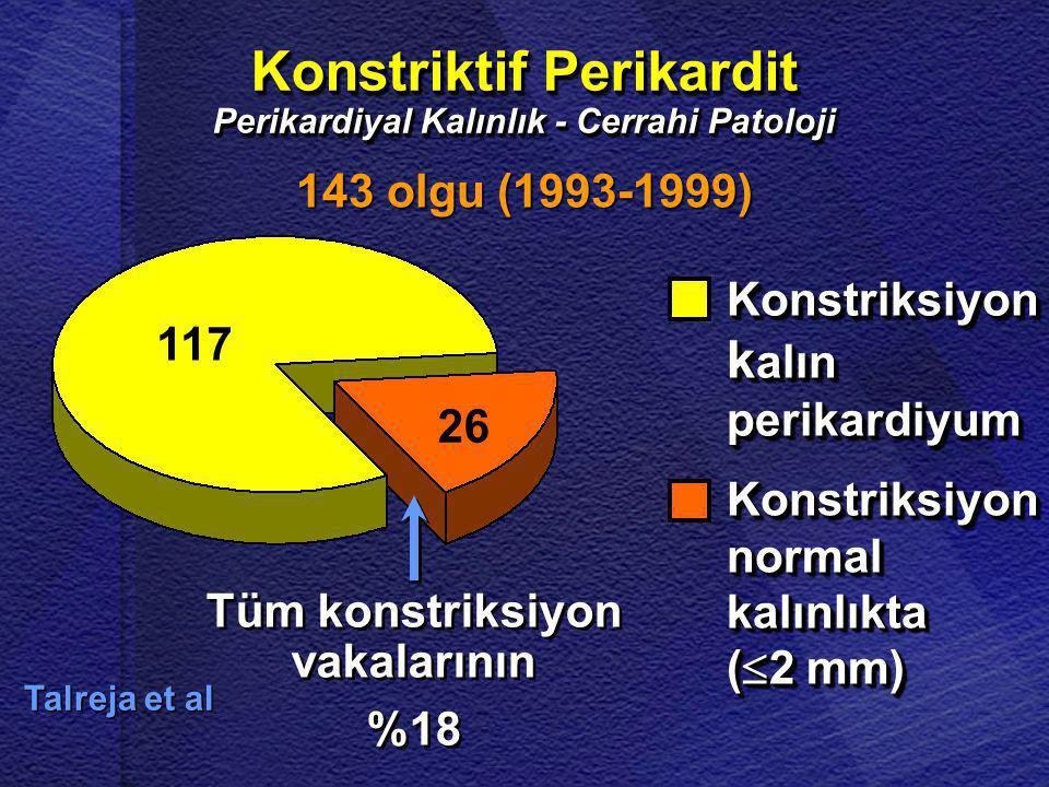 117 26 143 olgu (1993-1999) Talreja et al Konstriktif Perikardit Perikardiyal Kalınlık - Cerrahi Patoloji Konstriksiyon k alın perikardiyum Konstriksi