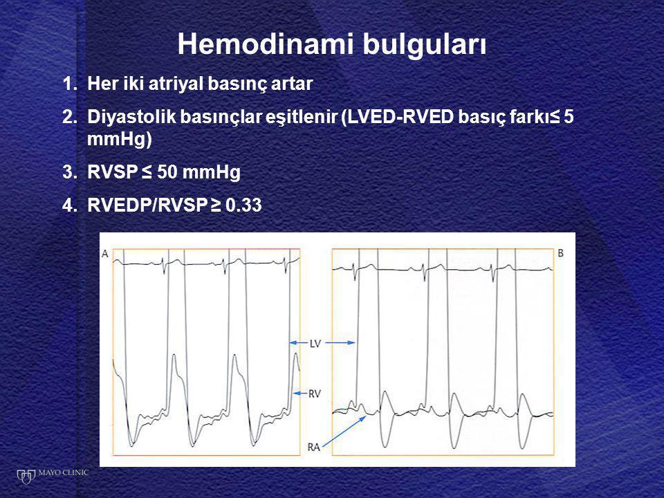 Hemodinami bulguları 1.Her iki atriyal basınç artar 2.Diyastolik basınçlar eşitlenir (LVED-RVED basıç farkı≤ 5 mmHg) 3.RVSP ≤ 50 mmHg 4.RVEDP/RVSP ≥ 0
