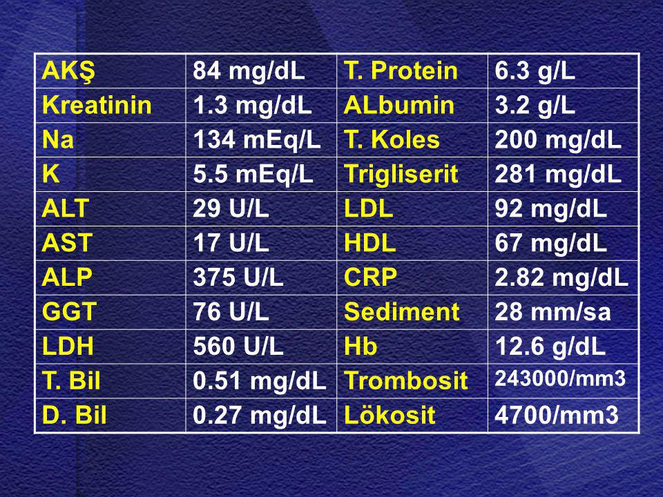 AKŞ84 mg/dLT. Protein6.3 g/L Kreatinin1.3 mg/dLALbumin3.2 g/L Na134 mEq/LT. Koles200 mg/dL K5.5 mEq/LTrigliserit281 mg/dL ALT29 U/LLDL92 mg/dL AST17 U
