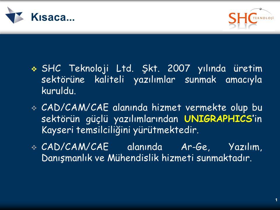 1 Kısaca...  SHC Teknoloji Ltd. Şkt. 2007 yılında üretim sektörüne kaliteli yazılımlar sunmak amacıyla kuruldu.  CAD/CAM/CAE alanında hizmet vermekt