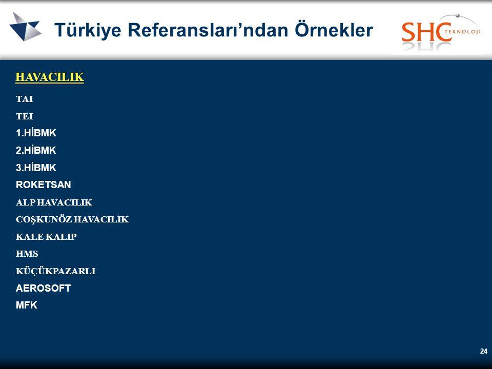 24 Türkiye Referansları'ndan Örnekler HAVACILIK TAI TEI 1.HİBMK 2.HİBMK 3.HİBMK ROKETSAN ALP HAVACILIK COŞKUNÖZ HAVACILIK KALE KALIP HMS KÜÇÜKPAZARLI