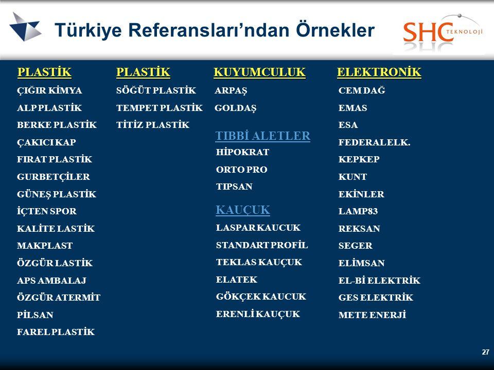 27 Türkiye Referansları'ndan Örnekler ÇIĞIR KİMYA ALP PLASTİK BERKE PLASTİK ÇAKICI KAP FIRAT PLASTİK GURBETÇİLER GÜNEŞ PLASTİK İÇTEN SPOR KALİTE LASTİ