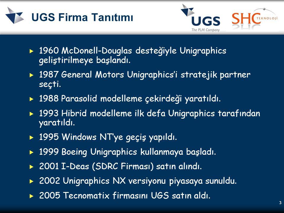 3  1960 McDonell-Douglas desteğiyle Unigraphics geliştirilmeye başlandı.  1987 General Motors Unigraphics'i stratejik partner seçti.  1988 Parasoli