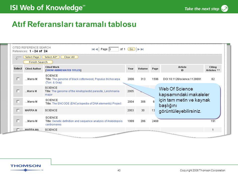 Copyright 2006 Thomson Corporation 40 Atıf Referansları taramalı tablosu Web Of Science kapsamındaki makaleler için tam metin ve kaynak başlığını görü