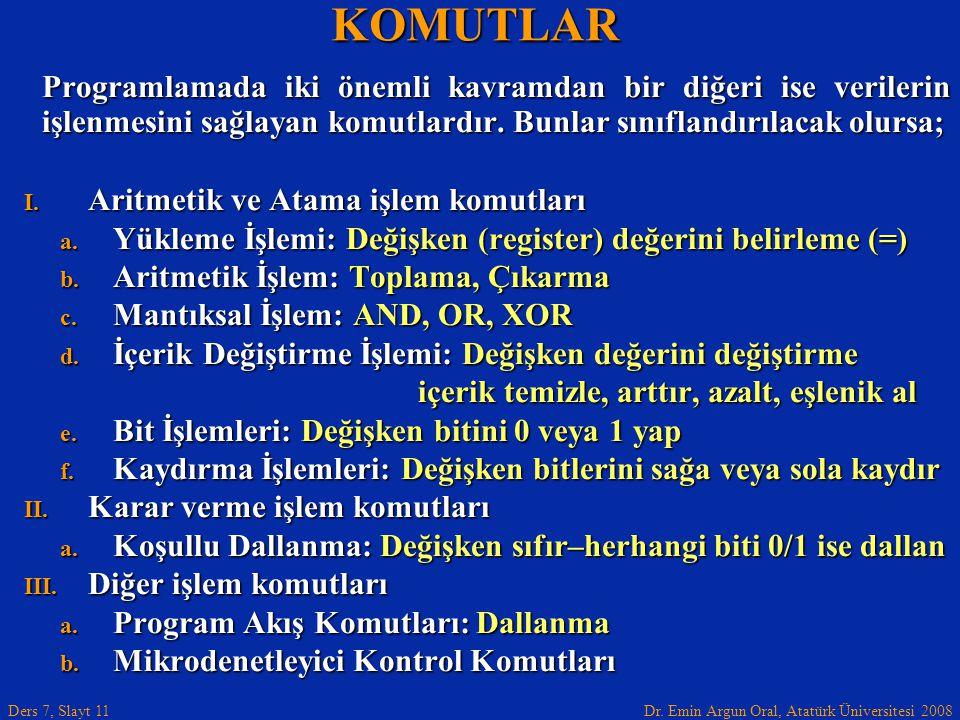 Dr. Emin Argun Oral, Atatürk Üniversitesi 2008 Ders 7, Slayt 11 Programlamada iki önemli kavramdan bir diğeri ise verilerin işlenmesini sağlayan komut