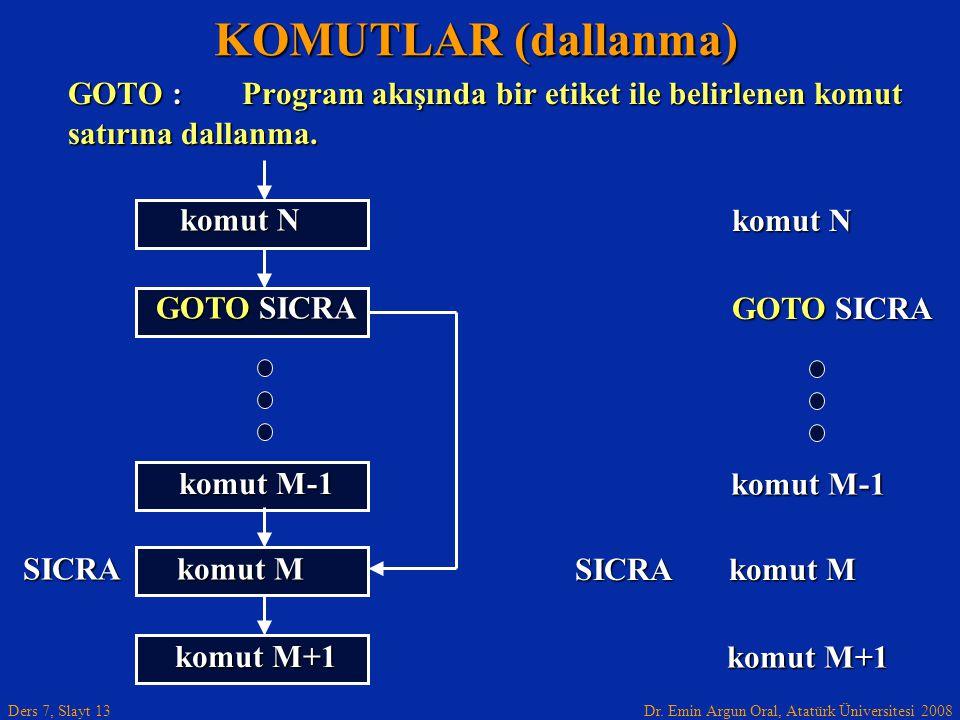 Dr. Emin Argun Oral, Atatürk Üniversitesi 2008 Ders 7, Slayt 13 KOMUTLAR (dallanma) GOTO :Program akışında bir etiket ile belirlenen komut satırına da