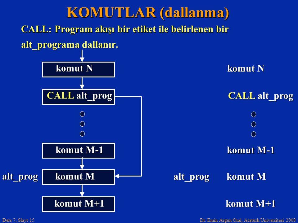 Dr. Emin Argun Oral, Atatürk Üniversitesi 2008 Ders 7, Slayt 15 KOMUTLAR (dallanma) CALL: Program akışı bir etiket ile belirlenen bir alt_programa dal