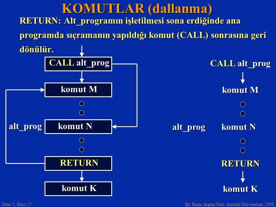 Dr. Emin Argun Oral, Atatürk Üniversitesi 2008 Ders 7, Slayt 17 KOMUTLAR (dallanma) RETURN: Alt_programın işletilmesi sona erdiğinde ana programda sıç