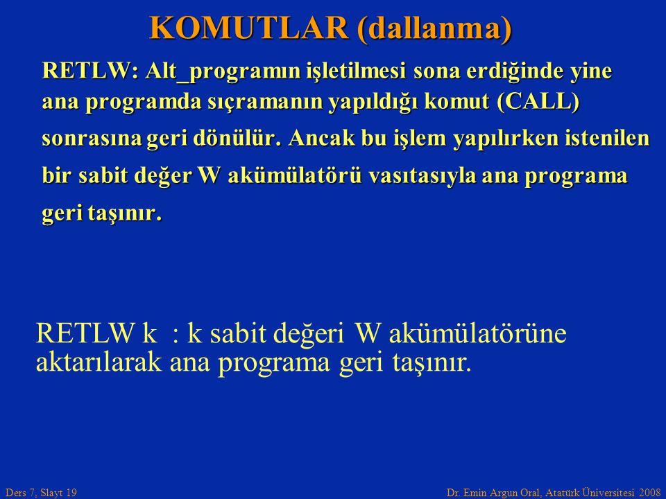 Dr. Emin Argun Oral, Atatürk Üniversitesi 2008 Ders 7, Slayt 19 RETLW: Alt_programın işletilmesi sona erdiğinde yine ana programda sıçramanın yapıldığ