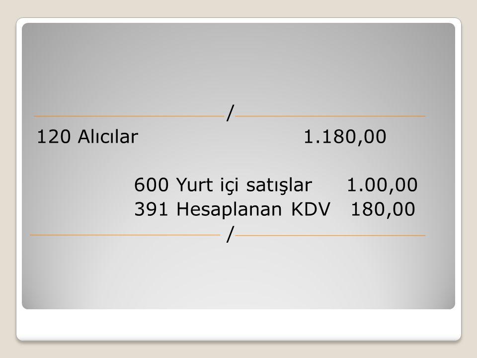 / 120 Alıcılar 1.180,00 600 Yurt içi satışlar 1.00,00 391 Hesaplanan KDV 180,00 /