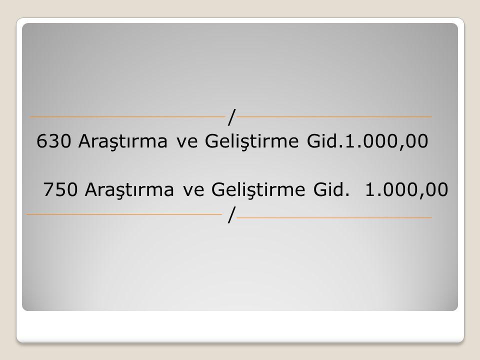 / 630 Araştırma ve Geliştirme Gid.1.000,00 750 Araştırma ve Geliştirme Gid. 1.000,00 /