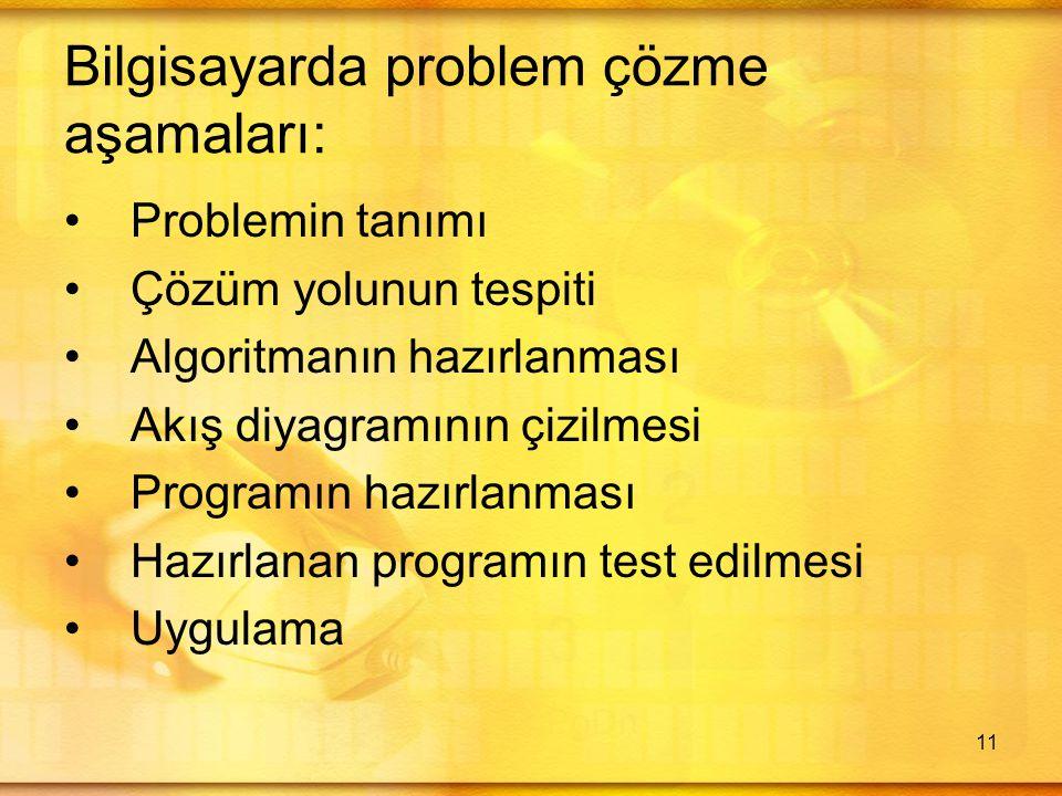 11 Bilgisayarda problem çözme aşamaları: •Problemin tanımı •Çözüm yolunun tespiti •Algoritmanın hazırlanması •Akış diyagramının çizilmesi •Programın hazırlanması •Hazırlanan programın test edilmesi •Uygulama