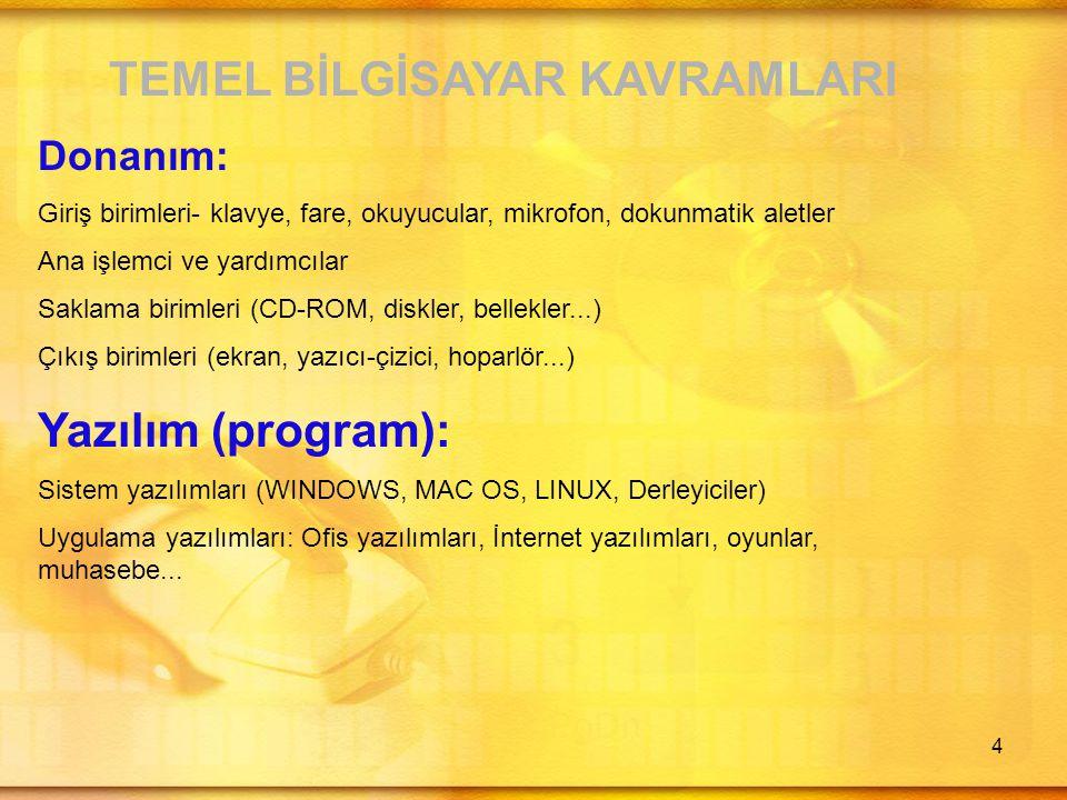 4 TEMEL BİLGİSAYAR KAVRAMLARI Donanım: Giriş birimleri- klavye, fare, okuyucular, mikrofon, dokunmatik aletler Ana işlemci ve yardımcılar Saklama birimleri (CD-ROM, diskler, bellekler...) Çıkış birimleri (ekran, yazıcı-çizici, hoparlör...) Yazılım (program): Sistem yazılımları (WINDOWS, MAC OS, LINUX, Derleyiciler) Uygulama yazılımları: Ofis yazılımları, İnternet yazılımları, oyunlar, muhasebe...