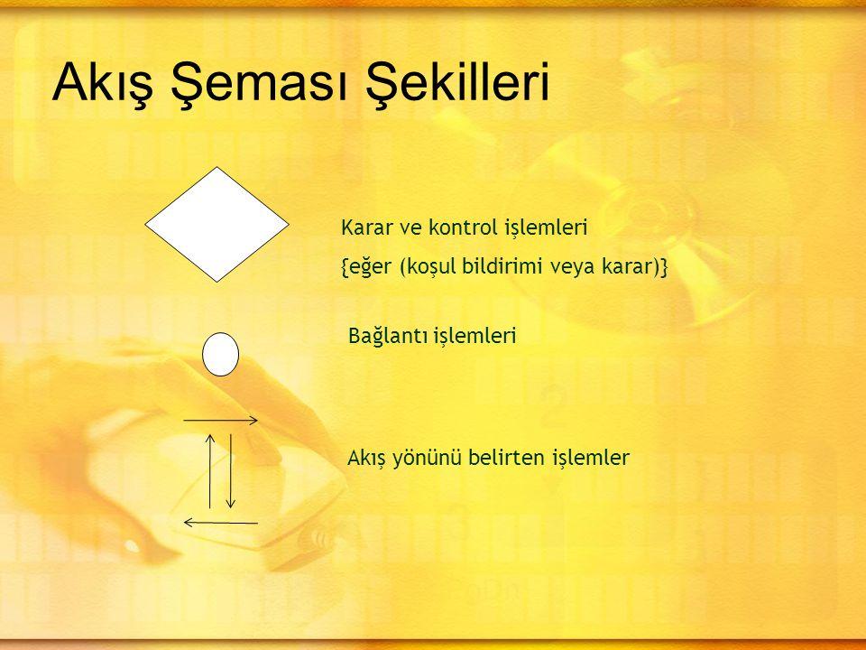 Akış Şeması Şekilleri Karar ve kontrol işlemleri {eğer (koşul bildirimi veya karar)} Bağlantı işlemleri Akış yönünü belirten işlemler