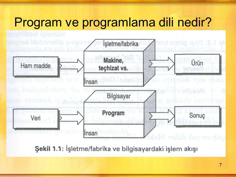 8 •İnsanla bilgisayar arasındaki iletişim aracı •Programlama dili, programcı ile bilgisayar arasındaki iletişimi sağlayan bir araç olup programların yazılımında kullanılan bir notasyondur (simgeler ve özel komutlar, komut parçacıkları).
