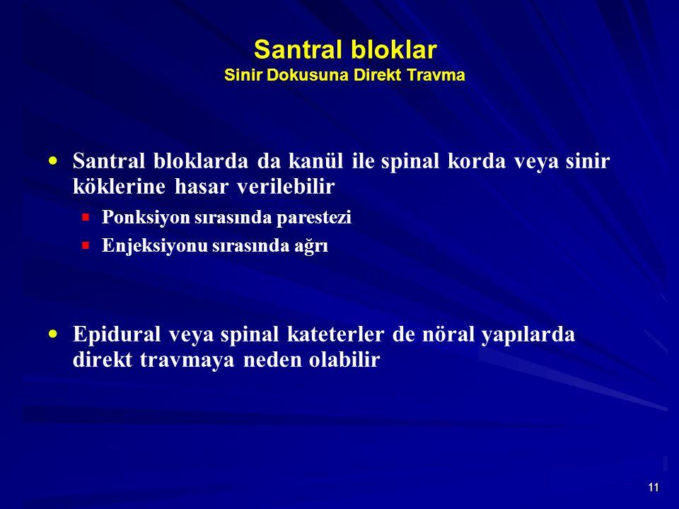 11 Santral bloklar Sinir Dokusuna Direkt Travma  Santral bloklarda da kanül ile spinal korda veya sinir köklerine hasar verilebilir  Ponksiyon sırasında parestezi  Enjeksiyonu sırasında ağrı  Epidural veya spinal kateterler de nöral yapılarda direkt travmaya neden olabilir