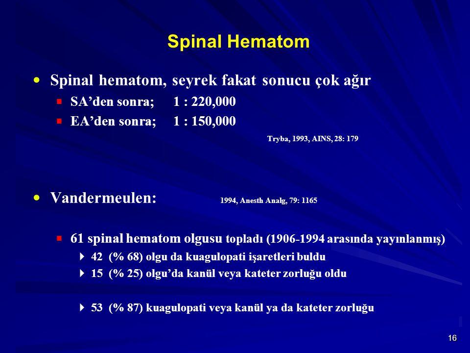 16 Spinal Hematom  Spinal hematom, seyrek fakat sonucu çok ağır  SA'den sonra;1 : 220,000  EA'den sonra;1 : 150,000 Tryba, 1993, AINS, 28: 179  Vandermeulen: 1994, Anesth Analg, 79: 1165  61 spinal hematom olgusu topladı (1906-1994 arasında yayınlanmış)  42 (% 68) olgu da kuagulopati işaretleri buldu  15 (% 25) olgu'da kanül veya kateter zorluğu oldu  53 (% 87) kuagulopati veya kanül ya da kateter zorluğu