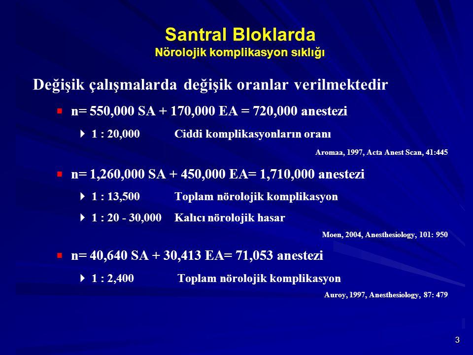 3 Santral Bloklarda Nörolojik komplikasyon sıklığı Değişik çalışmalarda değişik oranlar verilmektedir  n= 550,000 SA + 170,000 EA = 720,000 anestezi  1 : 20,000 Ciddi komplikasyonların oranı Aromaa, 1997, Acta Anest Scan, 41:445  n= 1,260,000 SA + 450,000 EA= 1,710,000 anestezi  1 : 13,500Toplam nörolojik komplikasyon  1 : 20 - 30,000Kalıcı nörolojik hasar Moen, 2004, Anesthesiology, 101: 950  n= 40,640 SA + 30,413 EA= 71,053 anestezi  1 : 2,400 Toplam nörolojik komplikasyon Auroy, 1997, Anesthesiology, 87: 479