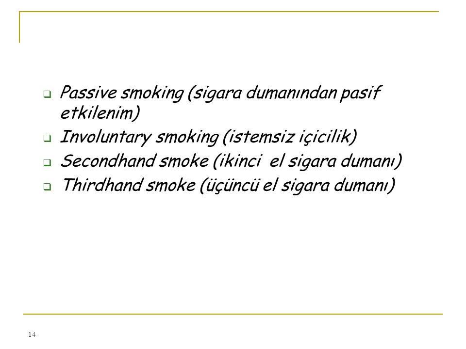 Passive smoking (sigara dumanından pasif etkilenim)  Involuntary smoking (istemsiz içicilik)  Secondhand smoke (ikinci el sigara dumanı)  Thirdha