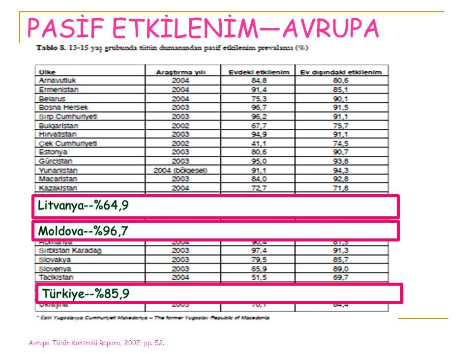 PASİF ETKİLENİM—AVRUPA Avrupa Tütün Kontrolü Raporu, 2007; pp. 52.