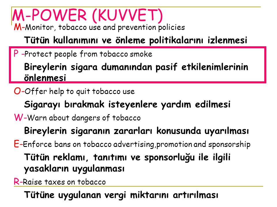 M-POWER (KUVVET) M- Monitor, tobacco use and prevention policies Tütün kullanımını ve önleme politikalarını izlenmesi P - Protect people from tobacco