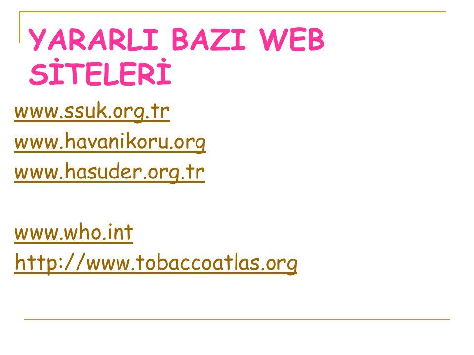 YARARLI BAZI WEB SİTELERİ www.ssuk.org.tr www.havanikoru.org www.hasuder.org.tr www.who.int http://www.tobaccoatlas.org