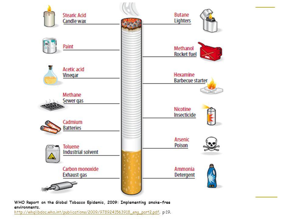  Sigara dumanında yer alan zararlı maddelerin sigara içilen ortamın havasında ve yüzeylerde uzun süre kaldığını ve bu nedenle de kapalı ortamlarda hiçbir şekilde sigara içilmemesi gereğinin anlaşılması için önemlidir.