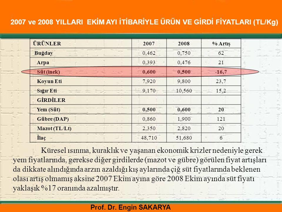 Prof. Dr. Engin SAKARYA 2007 ve 2008 YILLARI EKİM AYI İTİBARİYLE ÜRÜN VE GİRDİ FİYATLARI (TL/Kg) ÜRÜNLER20072008% Artış Buğday0,4620,75062 Arpa 0,3930