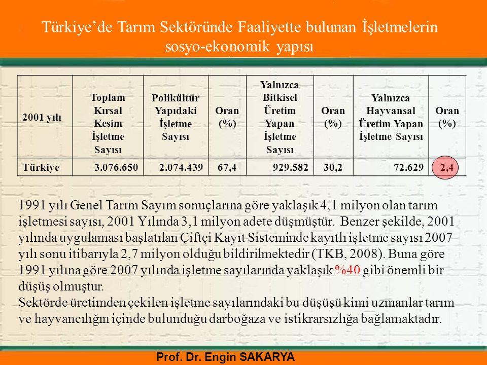 Prof. Dr. Engin SAKARYA Türkiye'de Tarım Sektöründe Faaliyette bulunan İşletmelerin sosyo-ekonomik yapısı 2001 yılı Toplam Kırsal Kesim İşletme Sayısı