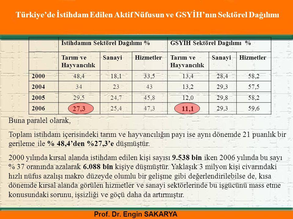 Prof. Dr. Engin SAKARYA Türkiye'de İstihdam Edilen Aktif Nüfusun ve GSYİH'nın Sektörel Dağılımı İstihdamın Sektörel Dağılımı %GSYİH Sektörel Dağılımı