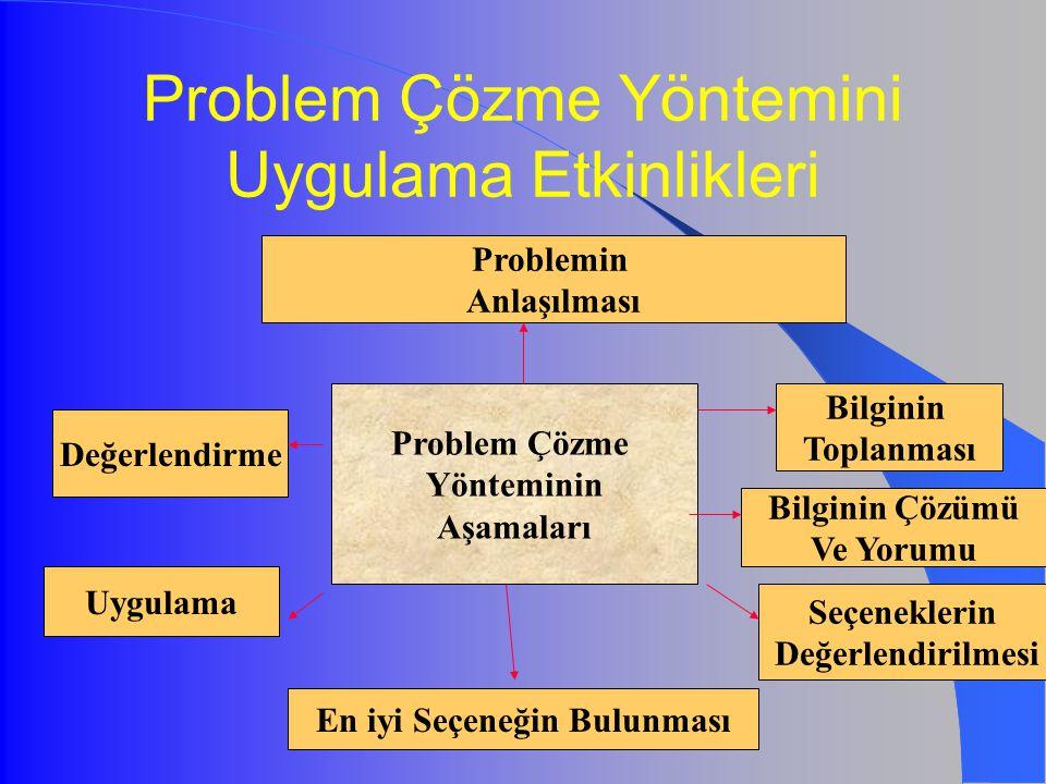 Problem Çözme Yöntemini Uygulama Etkinlikleri Problemin Anlaşılması Problem Çözme Yönteminin Aşamaları Bilginin Toplanması Bilginin Çözümü Ve Yorumu S