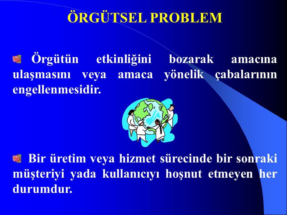ÖRGÜTSEL PROBLEM Örgütün etkinliğini bozarak amacına ulaşmasını veya amaca yönelik çabalarının engellenmesidir. Bir üretim veya hizmet sürecinde bir s