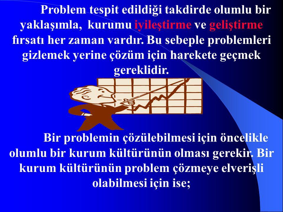 Problem tespit edildiği takdirde olumlu bir yaklaşımla, kurumu iyileştirme ve geliştirme fırsatı her zaman vardır. Bu sebeple problemleri gizlemek yer