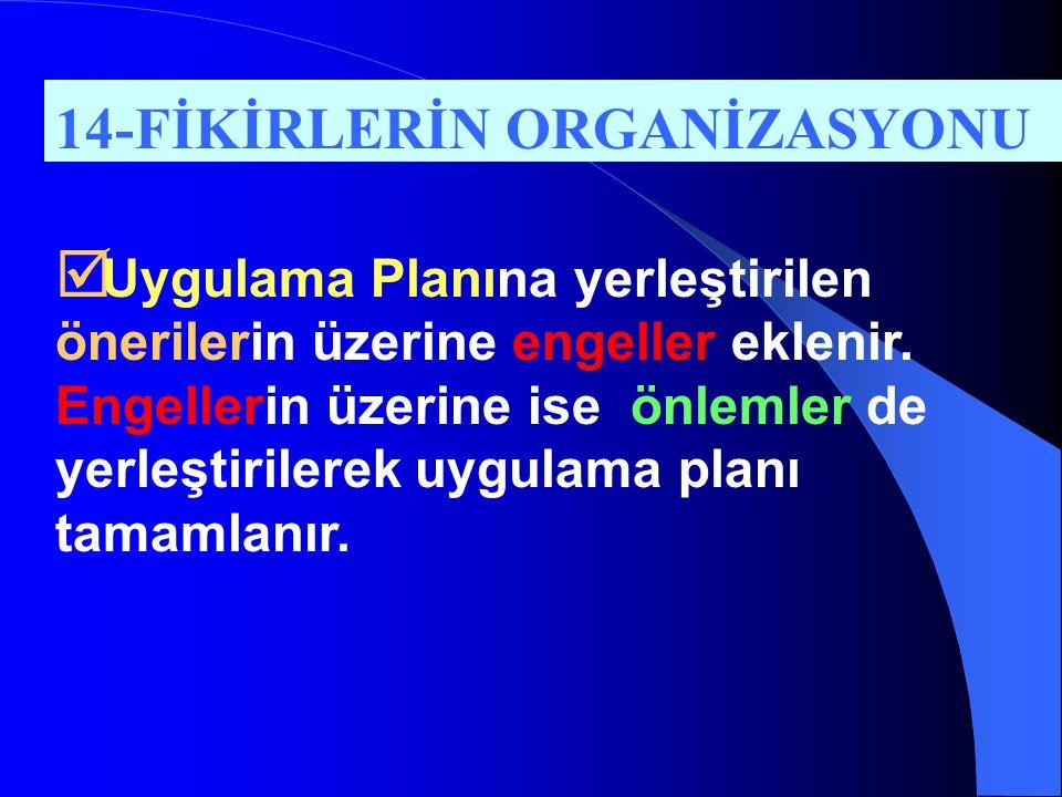  Uygulama Planına yerleştirilen önerilerin üzerine engeller eklenir. Engellerin üzerine ise önlemler de yerleştirilerek uygulama planı tamamlanır. 14