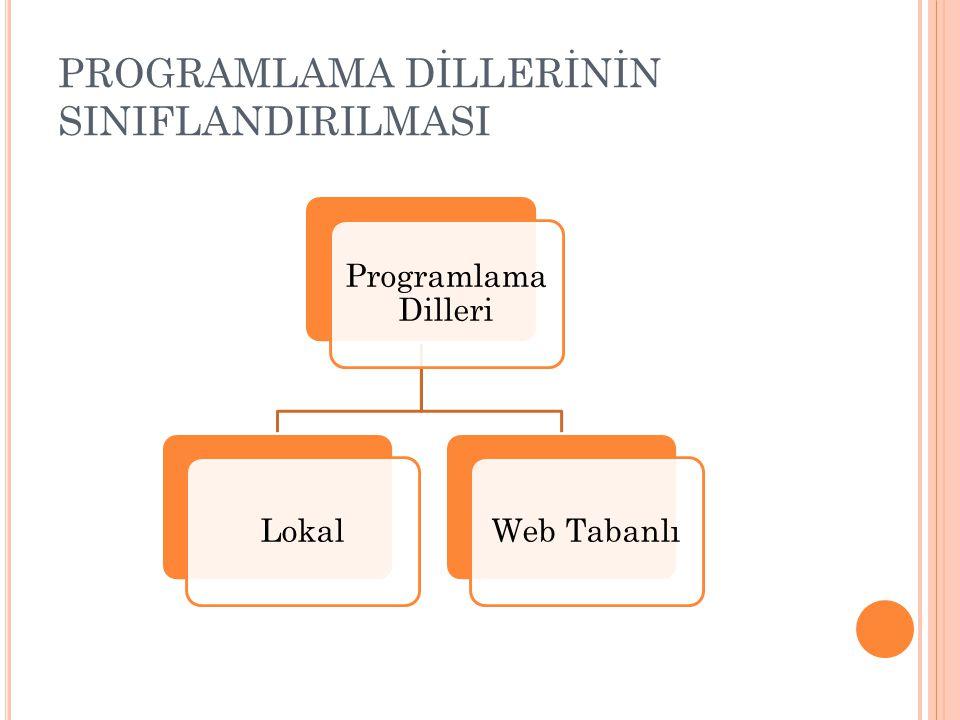 PROGRAMLAMA DİLLERİNİN SINIFLANDIRILMASI Programlama Dilleri LokalWeb Tabanlı